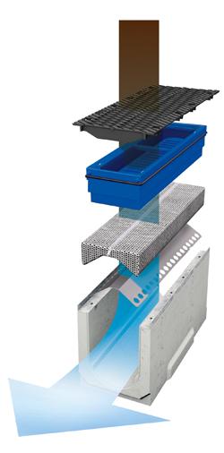 BIRCOpur-meerfasenprincipe-sedimentatiebox-lijnafwatering-Modulaire constructie